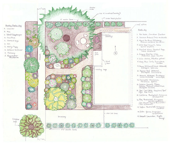 Landscape Design & Implementation in Pasadena, CA